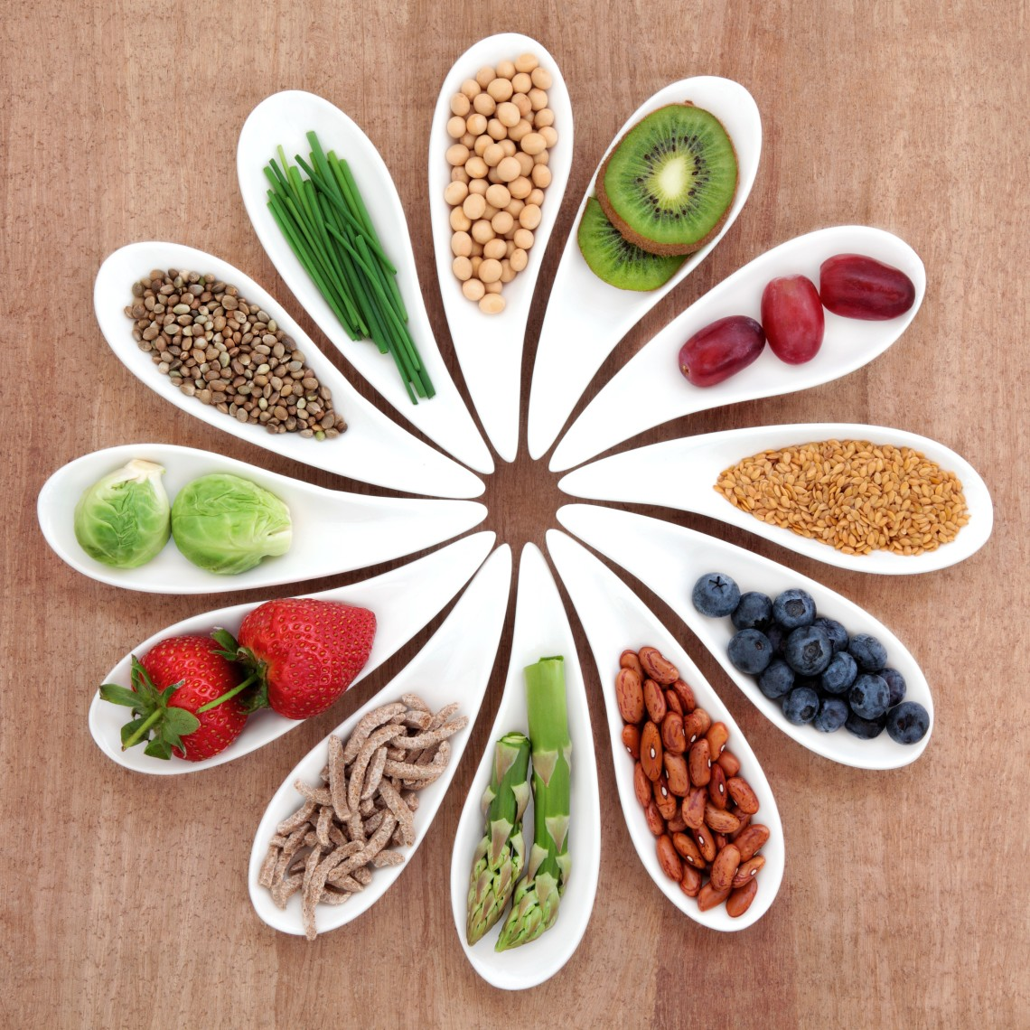Benefits of Plant Based Diet